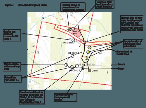 Remediation Plan